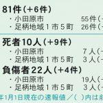 POST20190125_kasai2018